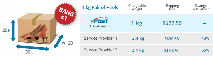 3 Reasons Why vPost Is Your Favorite Package Forwarder